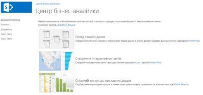 домашня сторінка сайту центру бізнес-аналітики