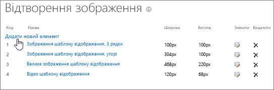 "Нова область ""Примітки"""