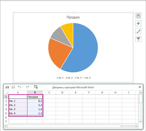 Електронна таблиця, що з'являється після вибору потрібної діаграми.