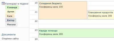 календар групи з ресурсами
