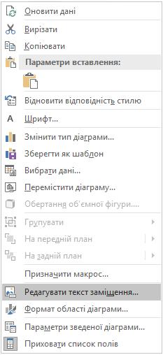 Редагування тексту заміщення для зведених діаграм за допомогою Win32 Excel