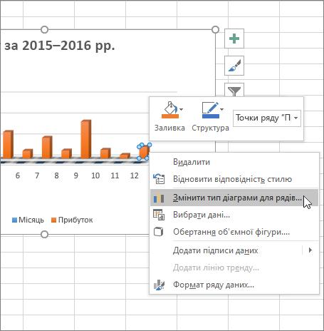 Клацніть правою кнопкою миші на діаграмі та переглянути параметри форматування