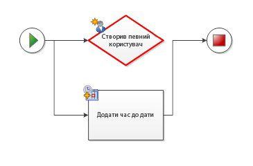 Фігура умови має містити принаймні один вихідний зв'язок