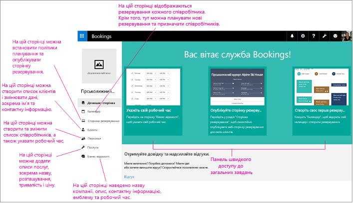 Домашня сторінка замовлень по екрану емблеми пробіл і переходів ліворуч виділено