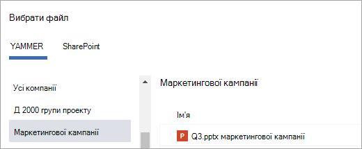 Список файлів Yammer