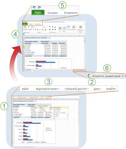 Знайомство з веб-застосунком Excel Web App