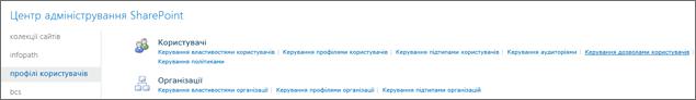 Керування дозволами користувача посилання на сторінці профілі користувача