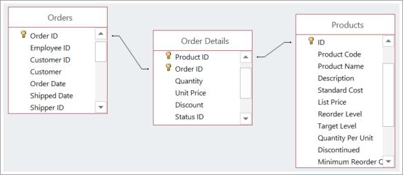 Знімок екрана: зв'язки між трьома таблицями бази даних