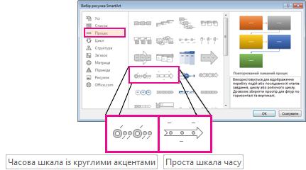 Рисунки SmartArt для позначення часової шкали