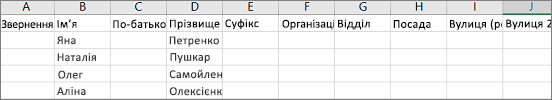 CSV-файл із програми Outlook, відкритий у програмі Excel