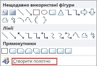 "Параметр ""Створити полотно"" у Word2010"