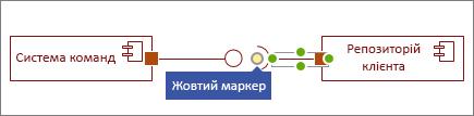 """Жовтий маркер на фігурі """"Необхідний інтерфейс"""""""