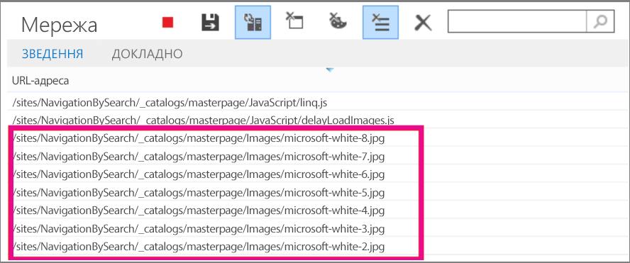 Знімок екрана з кількома завантаженими зображеннями на сторінці