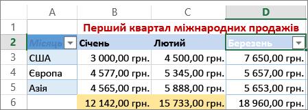 Застосування настроюваного фільтра до числових значень