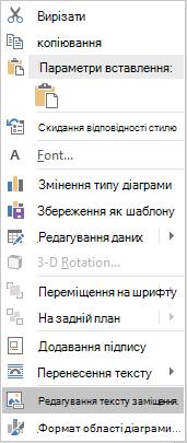 Меню Word Win32 редагувати текст заміщення для діаграм