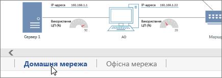 Вкладки сторінок у нижньому лівому куті