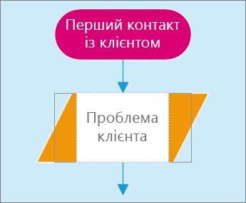 Знімок екрана: дві фігури на сторінці схеми. Одну фігуру активовано для введення тексту.