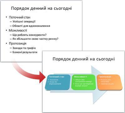 Перетворення звичайного слайду на рисунок SmartArt.
