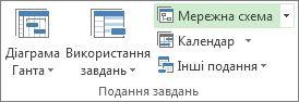 Зображення кнопки «Мережна схема», на вкладці «Вигляд».