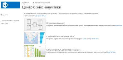 Домашня сторінка сайту Центру бізнес-аналітики у службі SharePoint Online