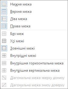 Розташування меж таблиці