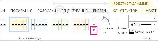 Колекція ''Стилі таблиць'' і кнопка ''Додатково''