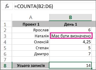 Функція COUNTA з вибраним діапазоном