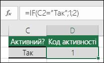 """Клітинка D2 містить формулу =IF(C2=""""Так"""";1;2)"""