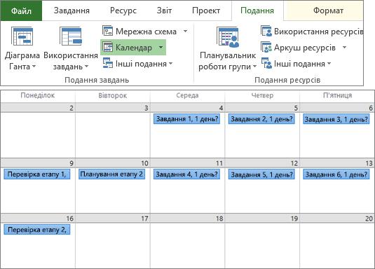 """Складений знімок екрана: вкладка """"Подання"""", групи """"Подання завдань"""" і """"Подання ресурсів"""", а також план проекту в поданні """"Календар""""."""