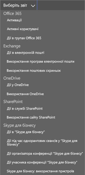 """Звіт """"Використання програм електронної пошти"""" в розкривному списку звітів Office365"""