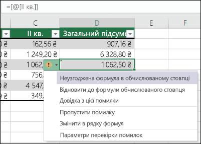 Неузгоджена помилка у формулі сповіщення в таблиці Excel