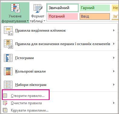 Кнопка «Умовне форматування» на вкладці «Основне»