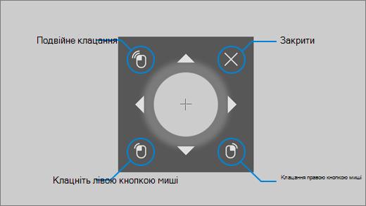 За допомогою миші з керуванням поглядом можна змінювати положення курсору, клацати правою або лівою кнопкою миші, або двічі клацати мишею.