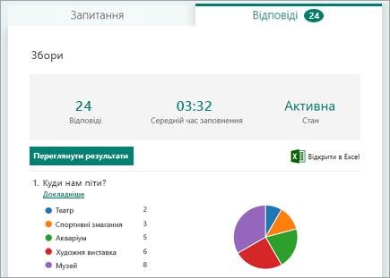 Перегляд конкретних результатів за користувачем, наприклад імені й часу надання відповіді
