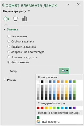 Картодіаграма Excel: параметри кольорів для діаграм категорій