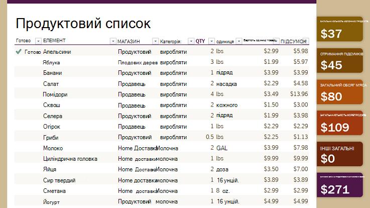 Зображення шаблону списку розсилки