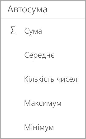 На планшеті Android у програмі Excel SUM