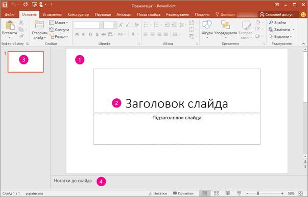 Робоча область PowerPoint