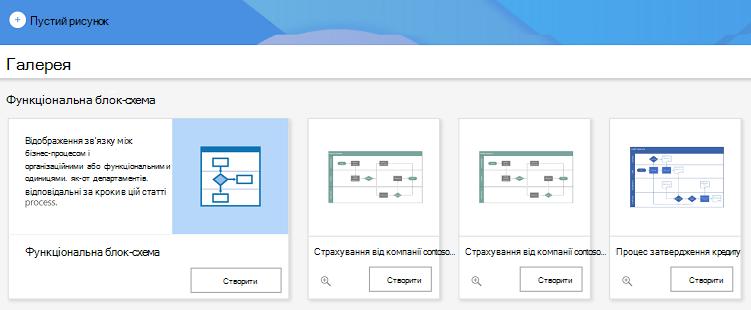 Приклад шаблонів, доступних у Visio для Інтернету.