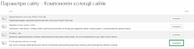 Активування функції міжсайтового публікування колекції