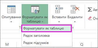 Кнопка форматування даних у вигляді таблиці