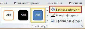 Видалення цифрового сертифіката