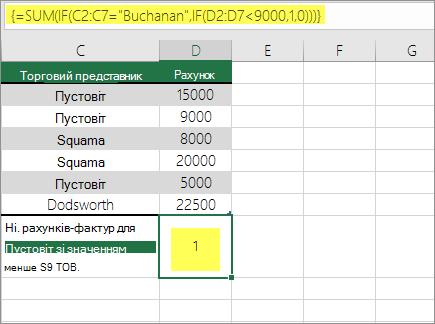 Приклад 3: сума та вкладення у формулі