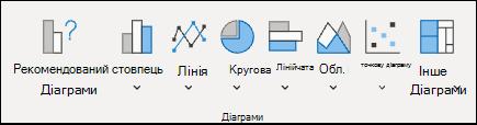 вебпрограма Excel Типи діаграм
