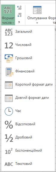 Доступні числові формати