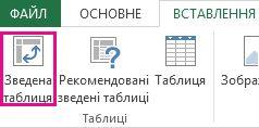 Кнопка «Зведена таблиця» на вкладці «Вставлення»