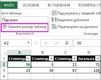 """Використання команди """"Змінити розмір таблиці"""" на вкладці """"Робота з таблицями"""""""
