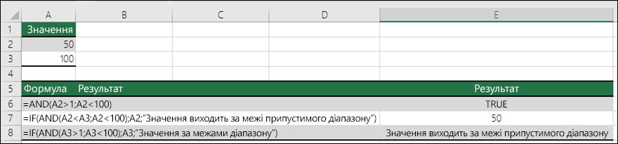 Приклади використання функції IF із функцією AND