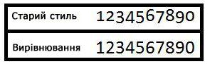 Приклади стилів нумерації «Старий стиль» і «Вирівнювання»