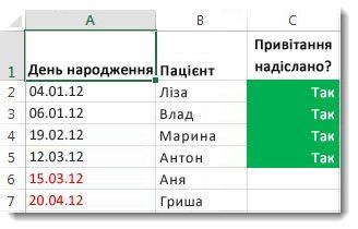 Зразок умовного форматування в програмі Excel